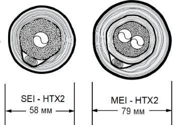 Конструкция TubeTrace SEI/MEI HTX-3