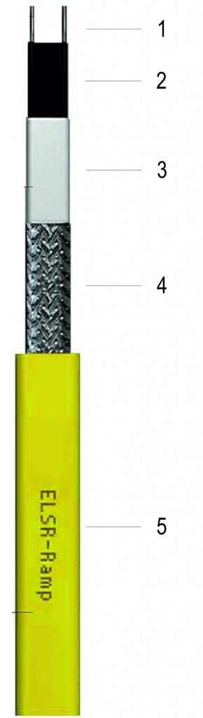 Конструкция Eltherm ELSR-Ramp