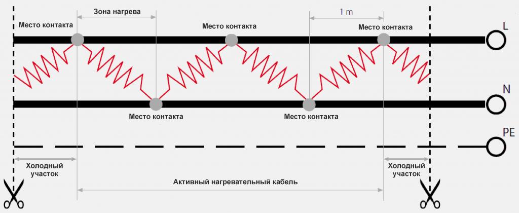 Схема греющего кабеля ELP/PFA