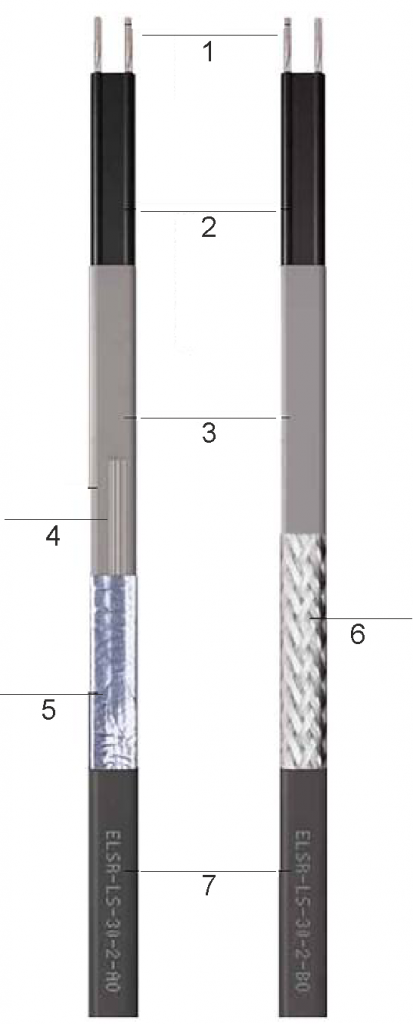 Конструкция кабеля нагревательного Eltherm ELSR-LS