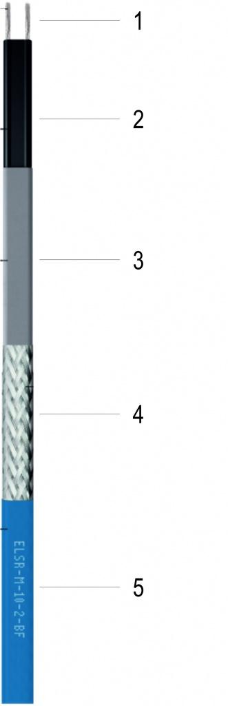 Конструкция греющего кабеля ELSR-M-BF