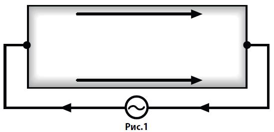 Принцип поверхностного эффекта